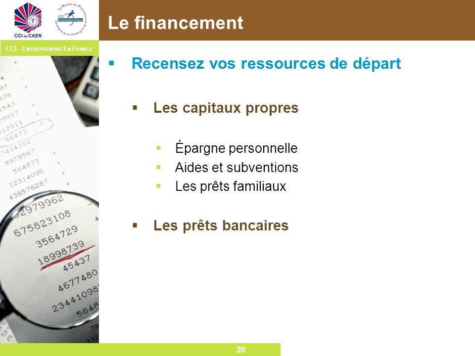 20 CCI – E NTREPRENDRE E N F RANCE 20 Le financement Recensez vos ressources de départ Les capitaux propres Épargne personnelle Aides et subventions L
