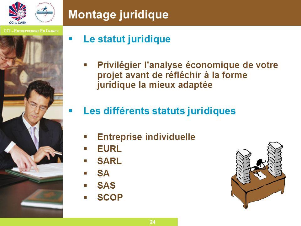 24 CCI – E NTREPRENDRE E N F RANCE 24 Montage juridique Le statut juridique Privilégier lanalyse économique de votre projet avant de réfléchir à la fo