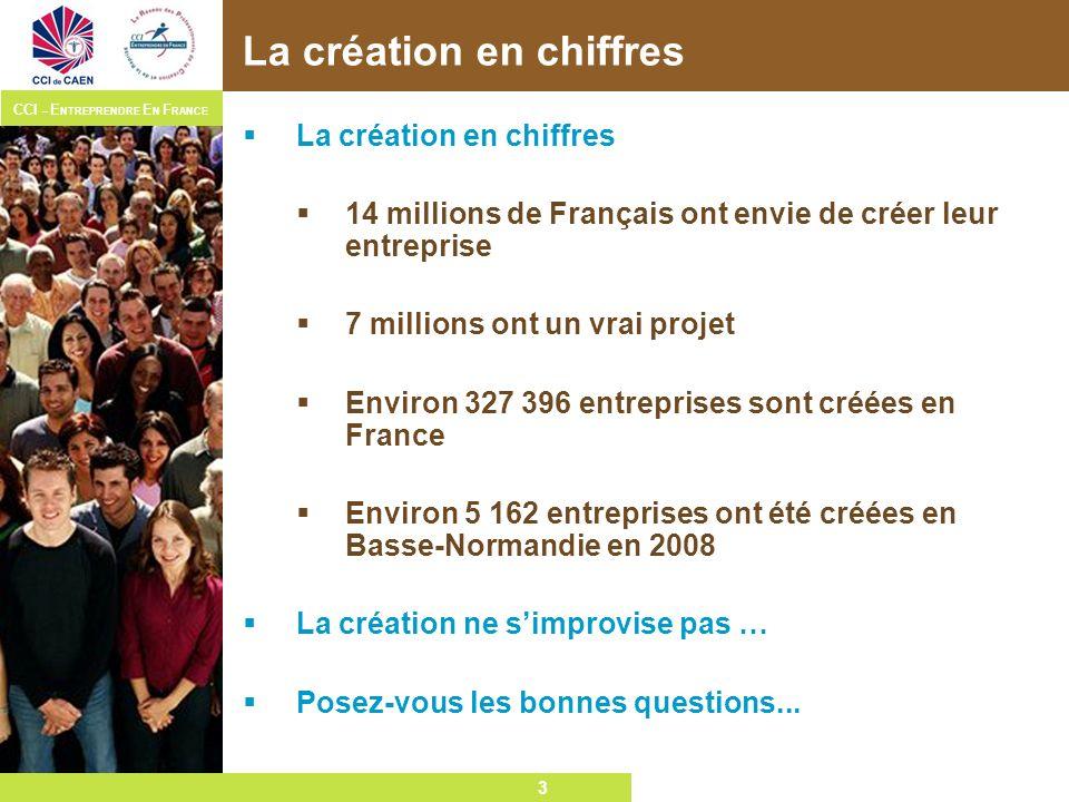 3 CCI – E NTREPRENDRE E N F RANCE 3 La création en chiffres 14 millions de Français ont envie de créer leur entreprise 7 millions ont un vrai projet E