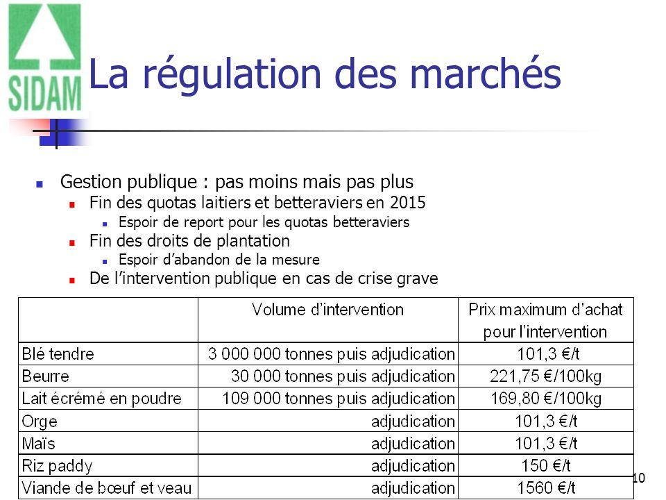10 La régulation des marchés Gestion publique : pas moins mais pas plus Fin des quotas laitiers et betteraviers en 2015 Espoir de report pour les quot