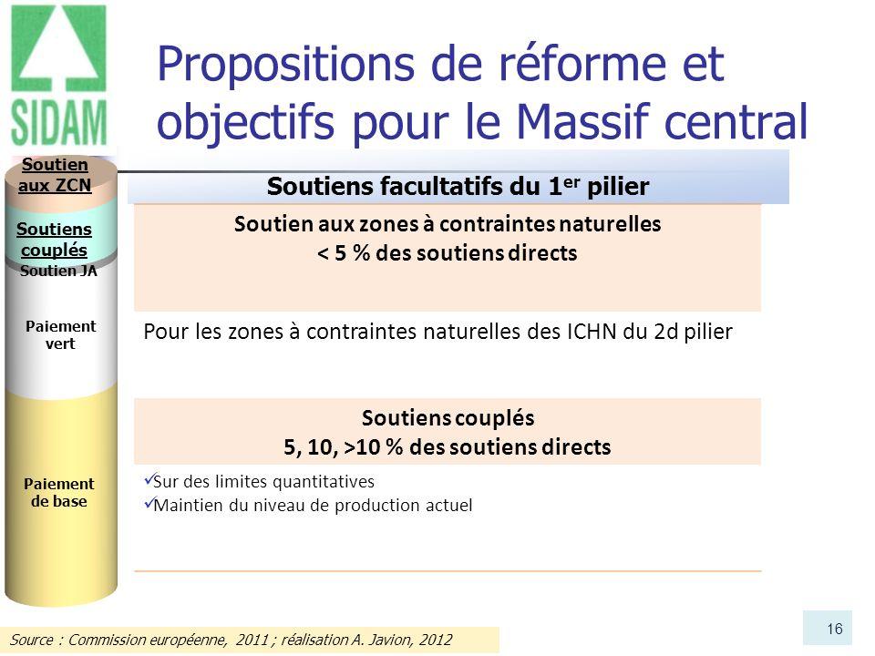 16 Propositions de réforme et objectifs pour le Massif central Soutiens facultatifs du 1 er pilier 16 Soutien aux zones à contraintes naturelles < 5 %