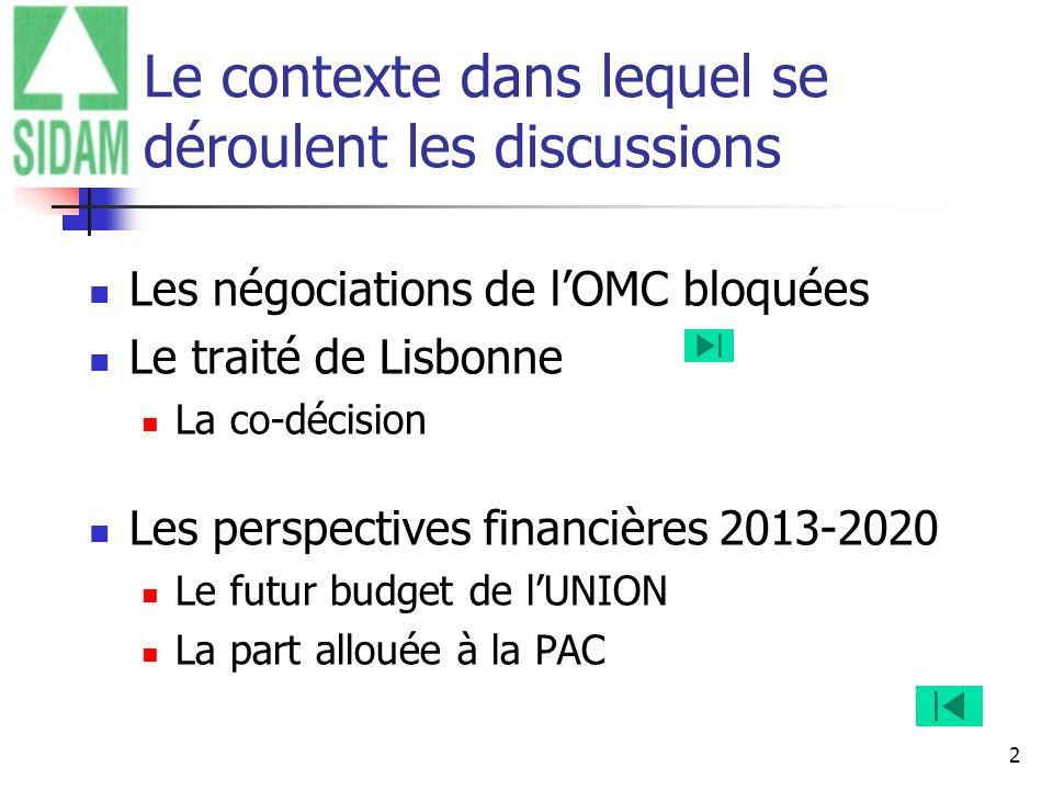 2 Le contexte dans lequel se déroulent les discussions Les négociations de lOMC bloquées Le traité de Lisbonne La co-décision Les perspectives financi
