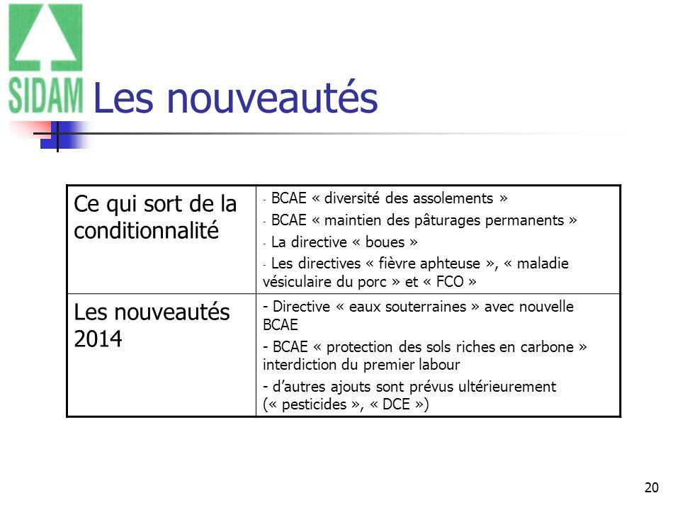 20 Les nouveautés Ce qui sort de la conditionnalité - BCAE « diversité des assolements » - BCAE « maintien des pâturages permanents » - La directive «