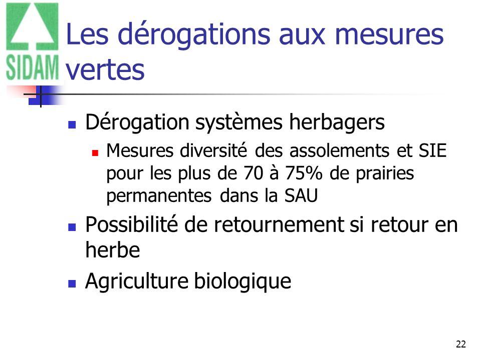 22 Les dérogations aux mesures vertes Dérogation systèmes herbagers Mesures diversité des assolements et SIE pour les plus de 70 à 75% de prairies per