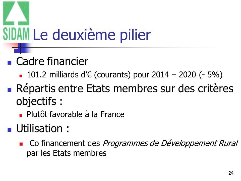 24 Le deuxième pilier Cadre financier 101.2 milliards d (courants) pour 2014 – 2020 (- 5%) Répartis entre Etats membres sur des critères objectifs : P