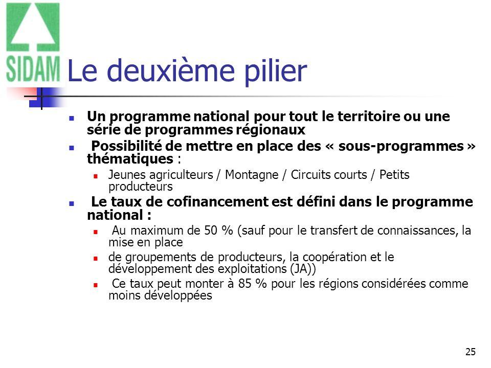 25 Le deuxième pilier Un programme national pour tout le territoire ou une série de programmes régionaux Possibilité de mettre en place des « sous-pro