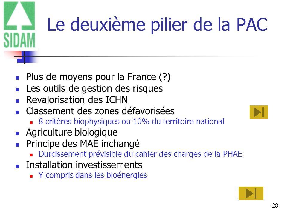 28 Le deuxième pilier de la PAC Plus de moyens pour la France (?) Les outils de gestion des risques Revalorisation des ICHN Classement des zones défav