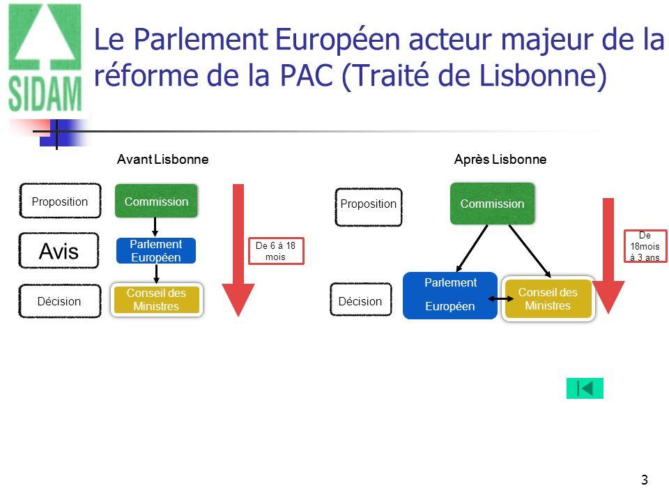 3 Conseil des Ministres Commission Parlement Européen Proposition Avis Décision De 6 à 18 mois Le Parlement Européen acteur majeur de la réforme de la