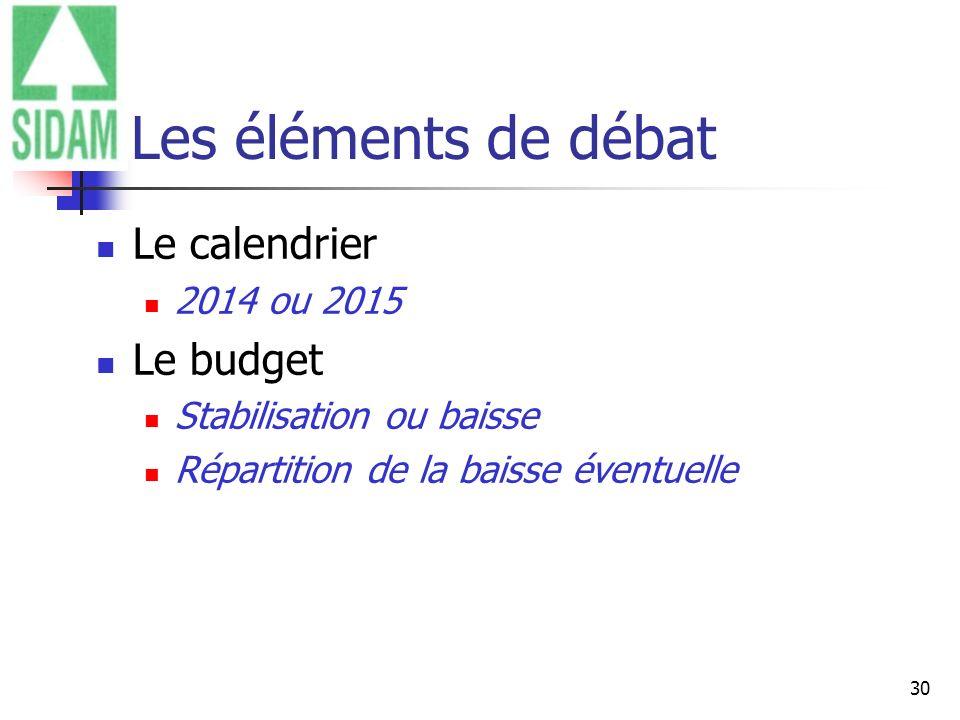 30 Les éléments de débat Le calendrier 2014 ou 2015 Le budget Stabilisation ou baisse Répartition de la baisse éventuelle