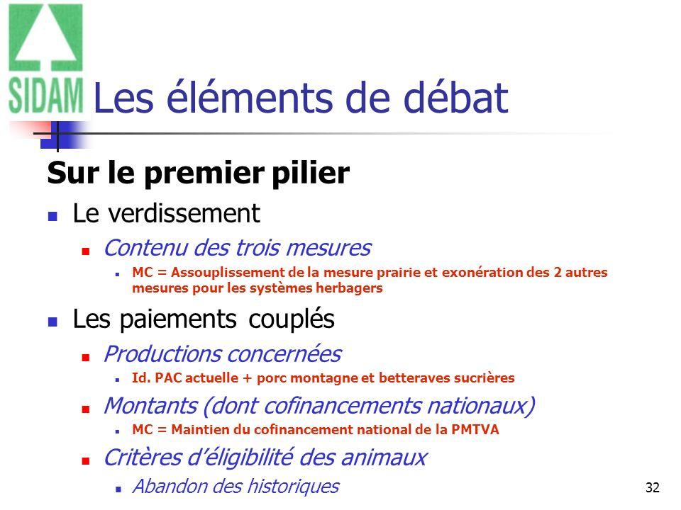 32 Les éléments de débat Sur le premier pilier Le verdissement Contenu des trois mesures MC = Assouplissement de la mesure prairie et exonération des