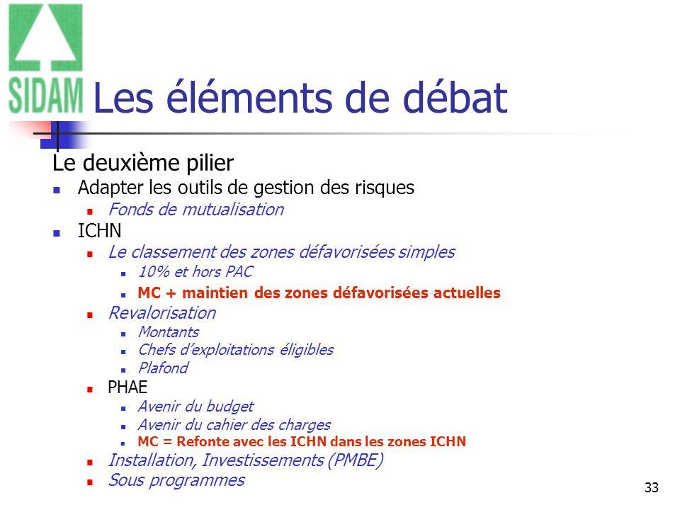 33 Les éléments de débat Le deuxième pilier Adapter les outils de gestion des risques Fonds de mutualisation ICHN Le classement des zones défavorisées