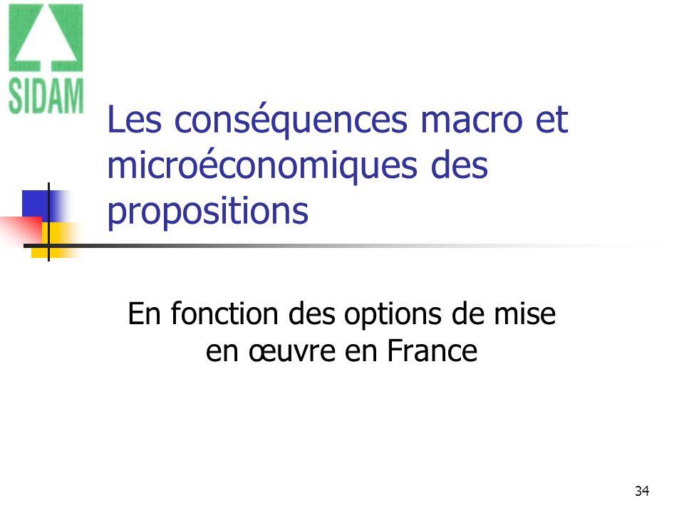 34 Les conséquences macro et microéconomiques des propositions En fonction des options de mise en œuvre en France