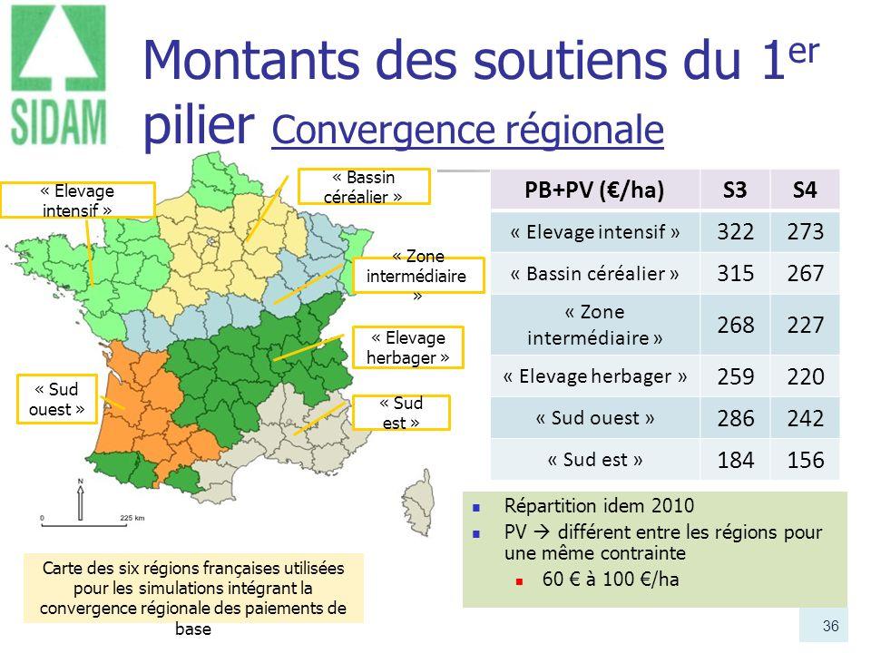 36 Montants des soutiens du 1 er pilier Convergence régionale 36 Répartition idem 2010 PV différent entre les régions pour une même contrainte 60 à 10