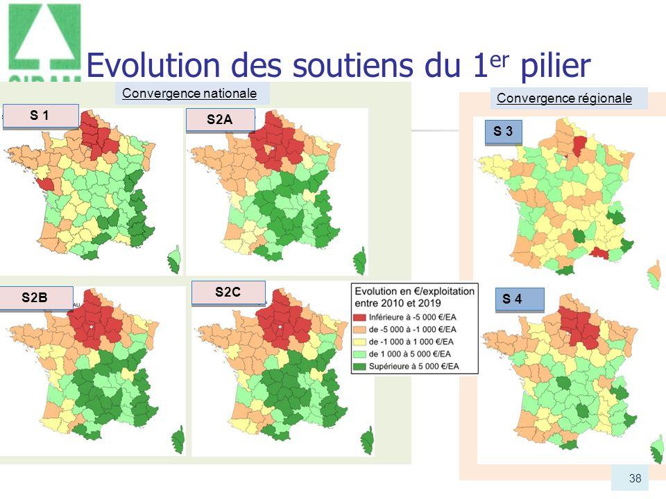 38 Convergence nationale Evolution des soutiens du 1 er pilier 38 S 1 S2B S2A S2C S 3 Convergence régionale S 4 38