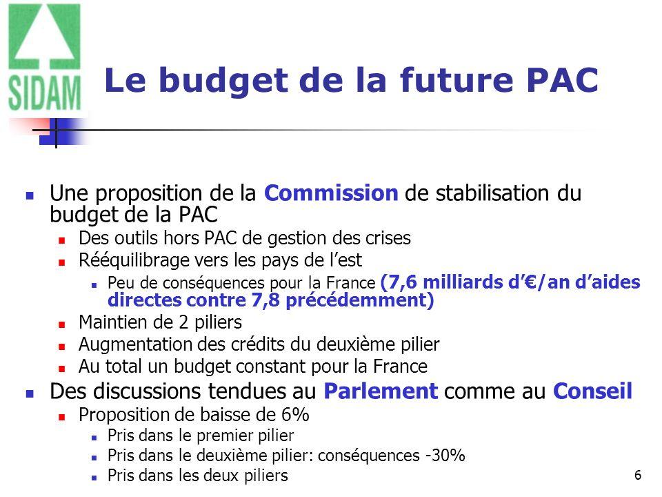6 Le budget de la future PAC Une proposition de la Commission de stabilisation du budget de la PAC Des outils hors PAC de gestion des crises Rééquilib