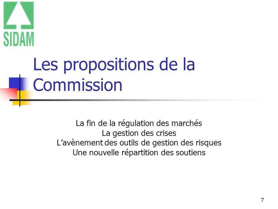 7 Mars 2012 Les propositions de la Commission La fin de la régulation des marchés La gestion des crises Lavènement des outils de gestion des risques U