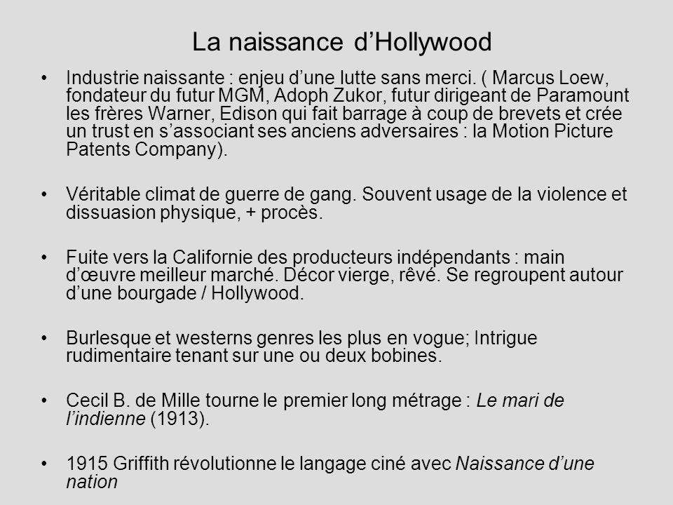 La naissance dHollywood Industrie naissante : enjeu dune lutte sans merci. ( Marcus Loew, fondateur du futur MGM, Adoph Zukor, futur dirigeant de Para