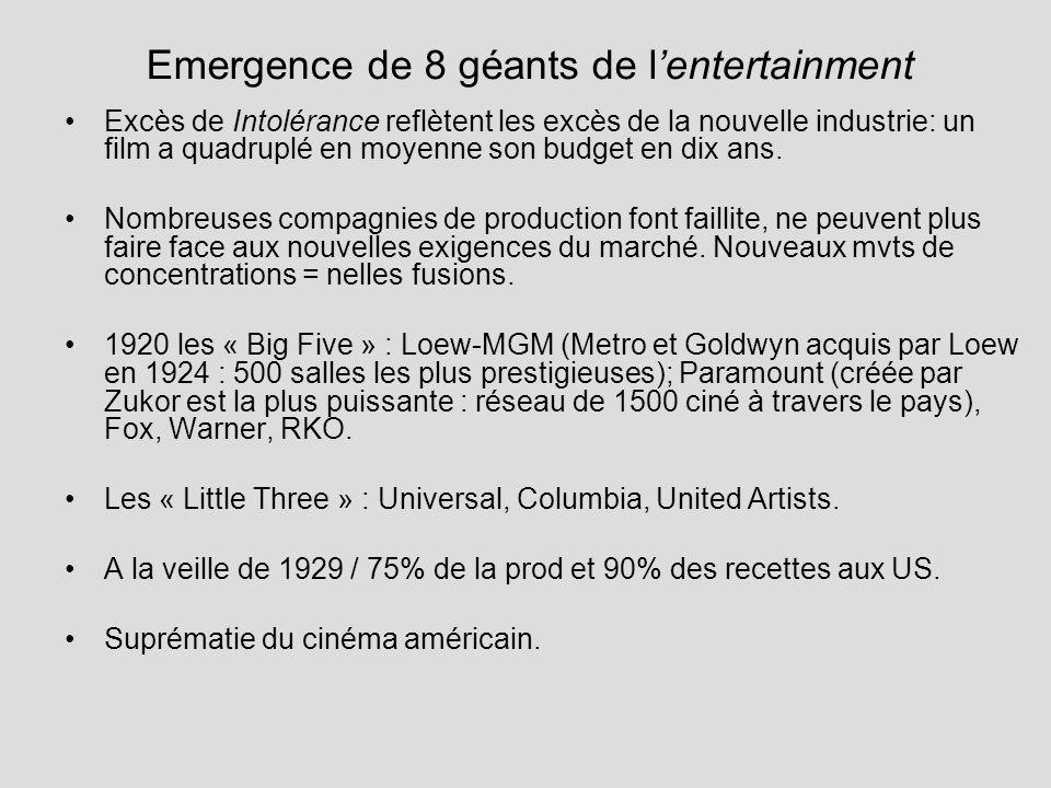 Emergence de 8 géants de lentertainment Excès de Intolérance reflètent les excès de la nouvelle industrie: un film a quadruplé en moyenne son budget en dix ans.