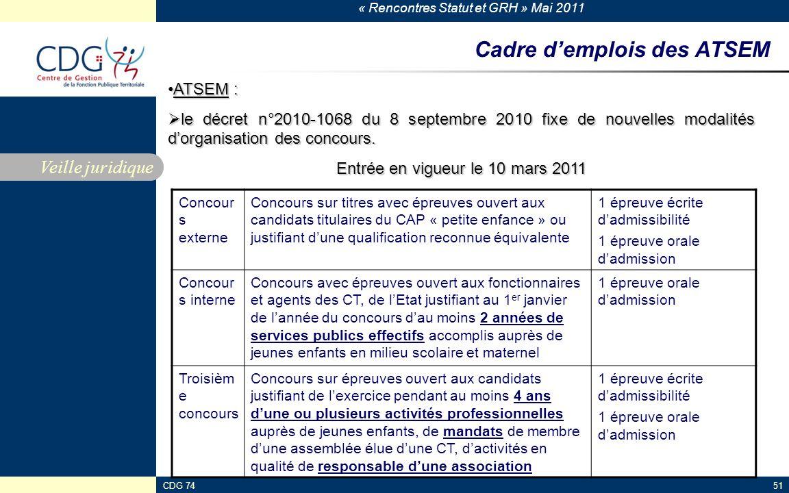 « Rencontres Statut et GRH » Mai 2011 CDG 7451 Cadre demplois des ATSEM Veille juridique ATSEM :ATSEM : le décret n°2010-1068 du 8 septembre 2010 fixe de nouvelles modalités dorganisation des concours.