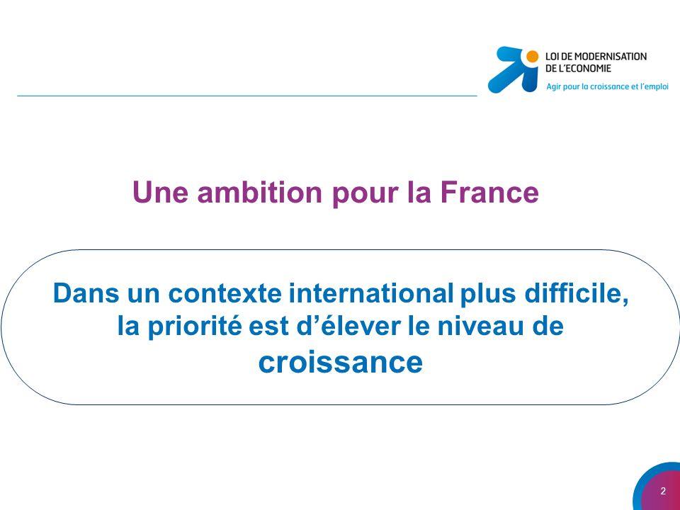 2 Une ambition pour la France Dans un contexte international plus difficile, la priorité est délever le niveau de croissance