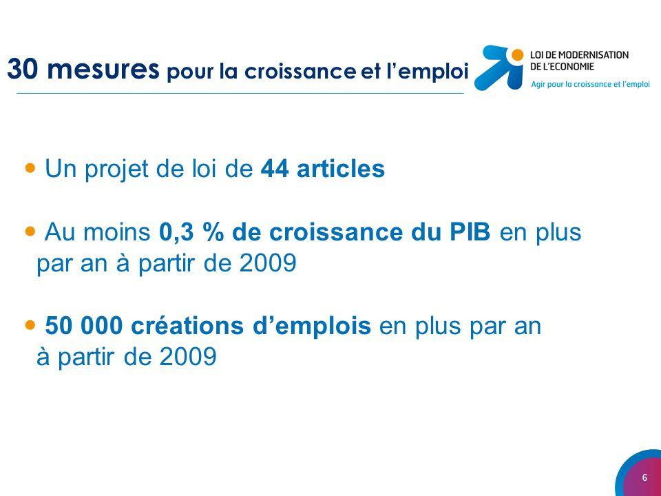 6 30 mesures pour la croissance et lemploi Un projet de loi de 44 articles Au moins 0,3 % de croissance du PIB en plus par an à partir de 2009 50 000 créations demplois en plus par an à partir de 2009
