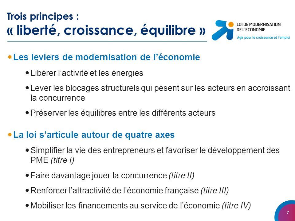 7 Trois principes : « liberté, croissance, équilibre » Les leviers de modernisation de léconomie Libérer lactivité et les énergies Lever les blocages structurels qui pèsent sur les acteurs en accroissant la concurrence Préserver les équilibres entre les différents acteurs La loi sarticule autour de quatre axes Simplifier la vie des entrepreneurs et favoriser le développement des PME (titre I) Faire davantage jouer la concurrence (titre II) Renforcer lattractivité de léconomie française (titre III) Mobiliser les financements au service de léconomie (titre IV)