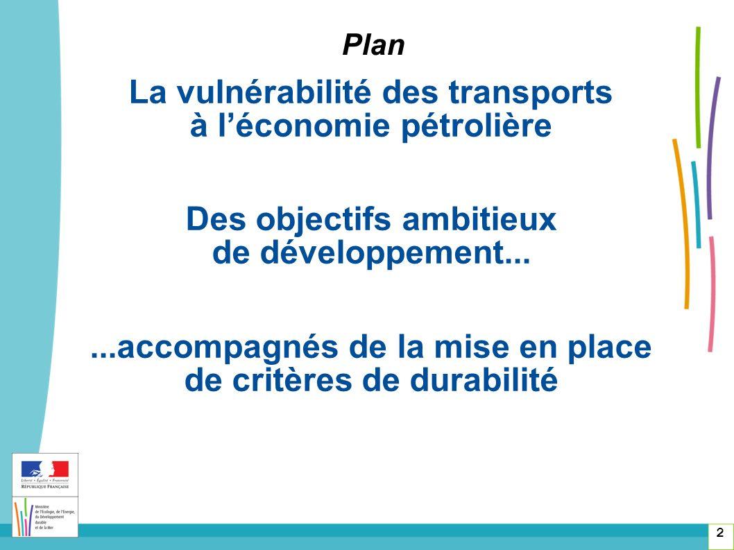 2 Plan La vulnérabilité des transports à léconomie pétrolière Des objectifs ambitieux de développement......accompagnés de la mise en place de critères de durabilité
