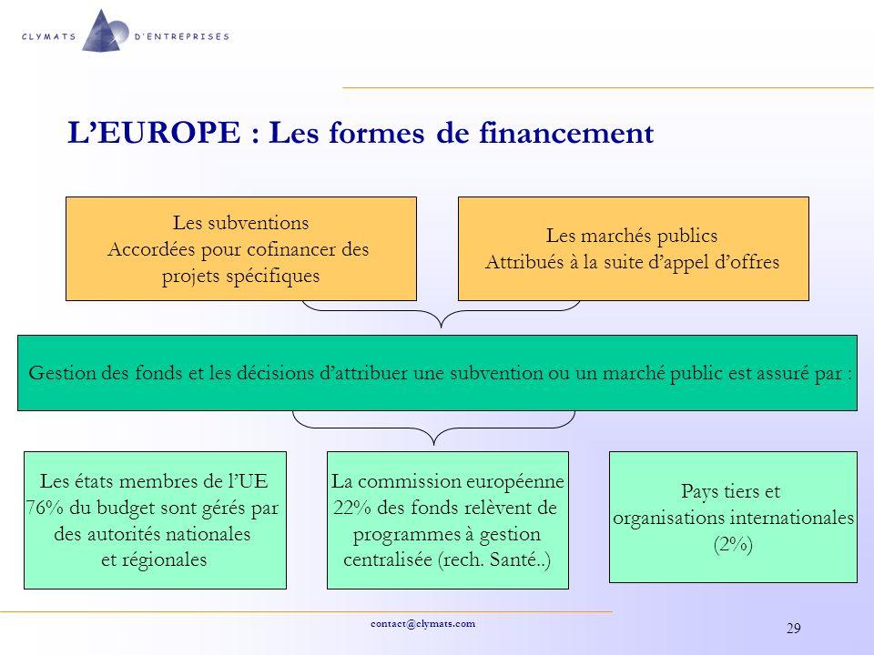 contact@clymats.com 29 LEUROPE : Les formes de financement Les subventions Accordées pour cofinancer des projets spécifiques Les marchés publics Attri