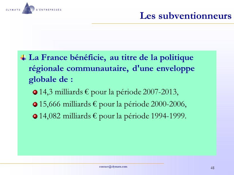 contact@clymats.com 48 Les subventionneurs La France bénéficie, au titre de la politique régionale communautaire, d'une enveloppe globale de : 14,3 mi