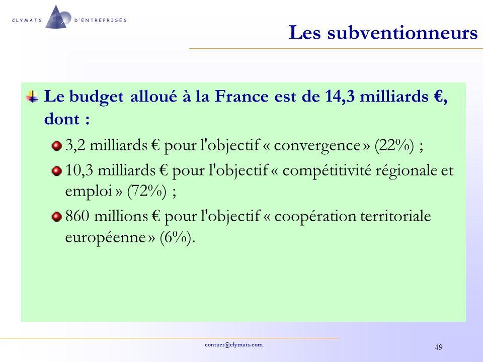 contact@clymats.com 49 Les subventionneurs Le budget alloué à la France est de 14,3 milliards, dont : 3,2 milliards pour l'objectif « convergence » (2