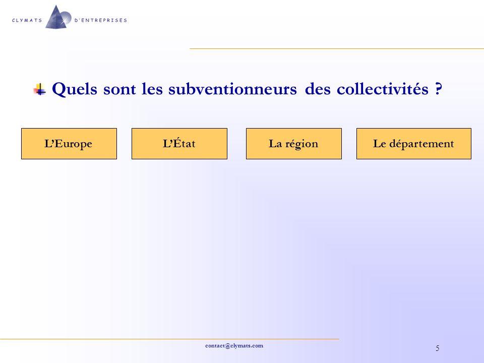 contact@clymats.com 5 Quels sont les subventionneurs des collectivités ? LEurope LÉtatLa régionLe département