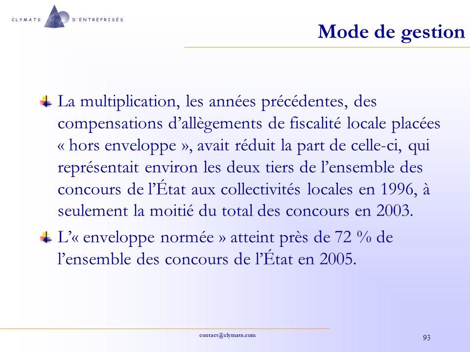 contact@clymats.com 93 Mode de gestion La multiplication, les années précédentes, des compensations dallègements de fiscalité locale placées « hors en