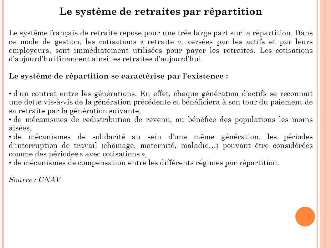 Le système de retraites par répartition Le système français de retraite repose pour une très large part sur la répartition. Dans ce mode de gestion, l