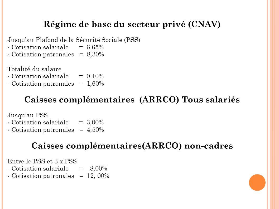 Caisses complémentaires (AGIRC) cadres Entre le PSS et 8 x PSS - Cotisation salariale = 7,70% - Cotisation patronales = 12, 60% Aux cotisations ARRCO/AGIRC, on doit ajouter les cotisations au titre de lAGFF (Association pour la gestion du fonds de financement de lArgic et lArrco).