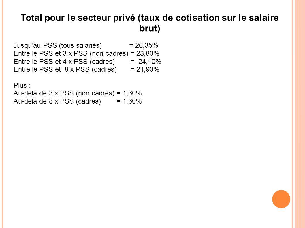 Total pour le secteur privé (taux de cotisation sur le salaire brut) Jusquau PSS (tous salariés) = 26,35% Entre le PSS et 3 x PSS (non cadres) = 23,80