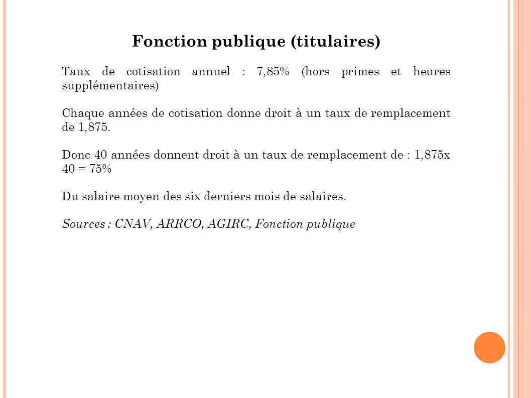 Fonction publique (titulaires) Taux de cotisation annuel : 7,85% (hors primes et heures supplémentaires) Chaque années de cotisation donne droit à un