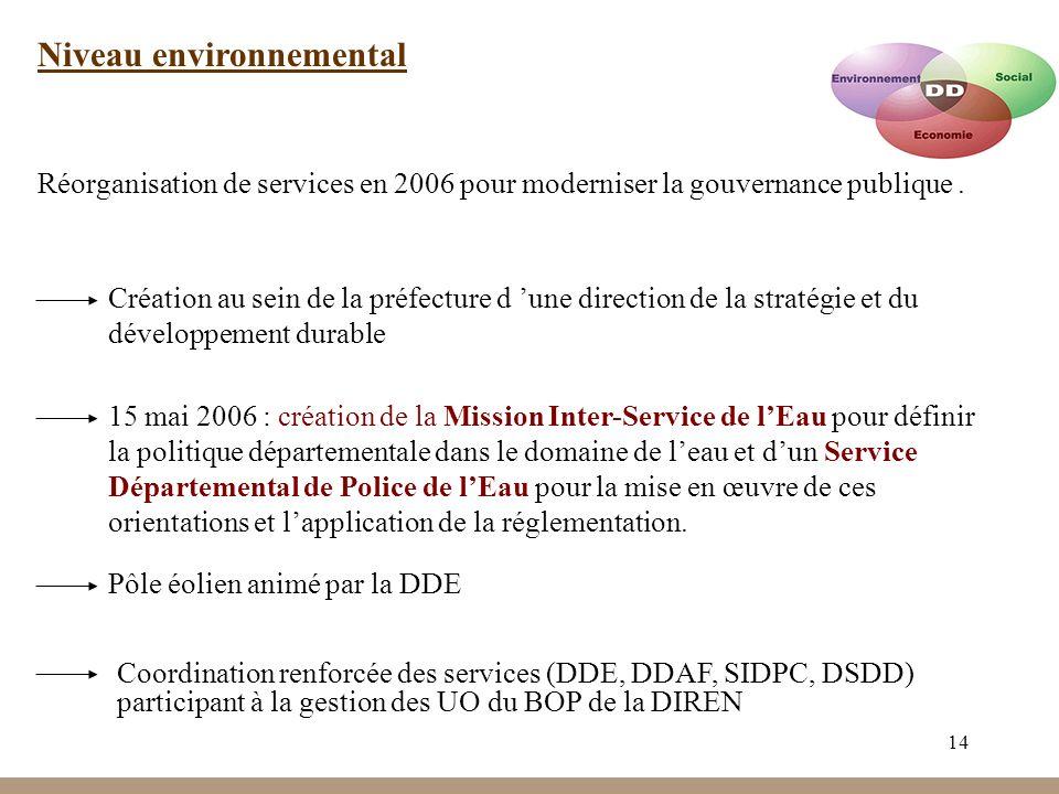 14 Niveau environnemental Réorganisation de services en 2006 pour moderniser la gouvernance publique. Création au sein de la préfecture d une directio
