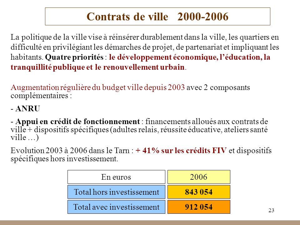 23 Contrats de ville 2000-2006 La politique de la ville vise à réinsérer durablement dans la ville, les quartiers en difficulté en privilégiant les démarches de projet, de partenariat et impliquant les habitants.