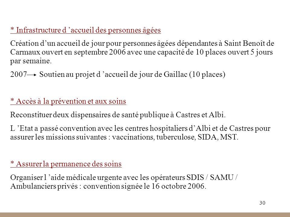 30 * Infrastructure d accueil des personnes âgées Création dun accueil de jour pour personnes âgées dépendantes à Saint Benoît de Carmaux ouvert en septembre 2006 avec une capacité de 10 places ouvert 5 jours par semaine.