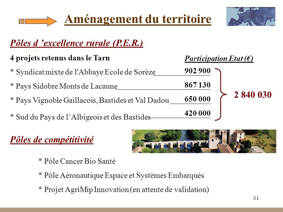 31 Aménagement du territoire Pôles d excellence rurale (P.E.R.) 4 projets retenus dans le Tarn * Syndicat mixte de l'Abbaye Ecole de Sorèze * Pays Sid