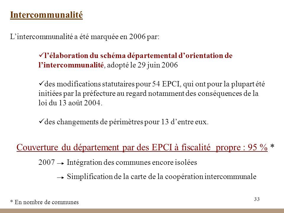 33 Couverture du département par des EPCI à fiscalité propre : 95 % * 2007 Intégration des communes encore isolées Simplification de la carte de la coopération intercommunale Intercommunalité Lintercommunalité a été marquée en 2006 par: lélaboration du schéma départemental dorientation de lintercommunalité, adopté le 29 juin 2006 des modifications statutaires pour 54 EPCI, qui ont pour la plupart été initiées par la préfecture au regard notamment des conséquences de la loi du 13 août 2004.
