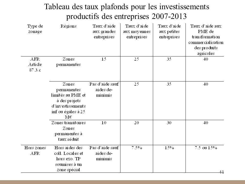 41 Tableau des taux plafonds pour les investissements productifs des entreprises 2007-2013