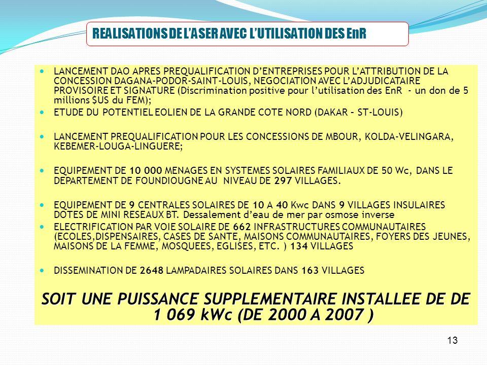 13 REALISATIONS DE LASER AVEC LUTILISATION DES EnR LANCEMENT DAO APRES PREQUALIFICATION DENTREPRISES POUR LATTRIBUTION DE LA CONCESSION DAGANA-PODOR-S