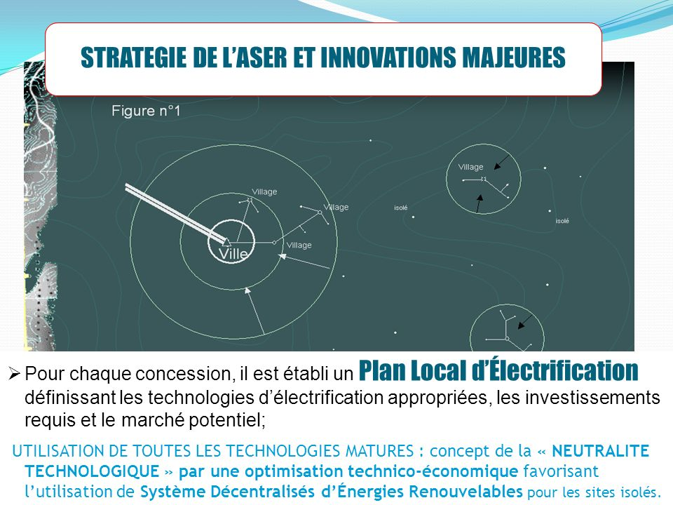 6 STRATEGIE DE LASER ET INNOVATIONS MAJEURES Pour chaque concession, il est établi un Plan Local dÉlectrification définissant les technologies délectr