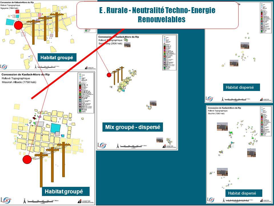 7 E. Rurale - Neutralité Techno- Energie Renouvelables Habitat groupé Mix groupé - dispersé Habitat dispersé