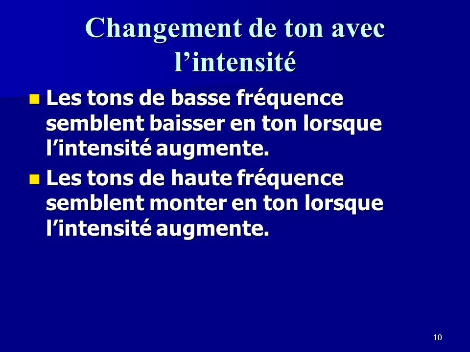 9 Fréquence approximative des tons fondamentaux (Hz) Voix ou instrument Fréquence inférieure Fréquence Supérieure Clarinette basse 73699 Tuba44349 Contrebasse41247 Violoncelle65659 Clarinette1651568 Flûte2622093 Harpe313322 Oboie1171397 Piano284186 Piccolo5234699 Trombone ténor 82466 Trompette165932 Violon1962637 Voix – alto 165698 Voix – baryton 87392 Voix – basse 82330 Voix - soprano 2621175 Voix – ténor 131494