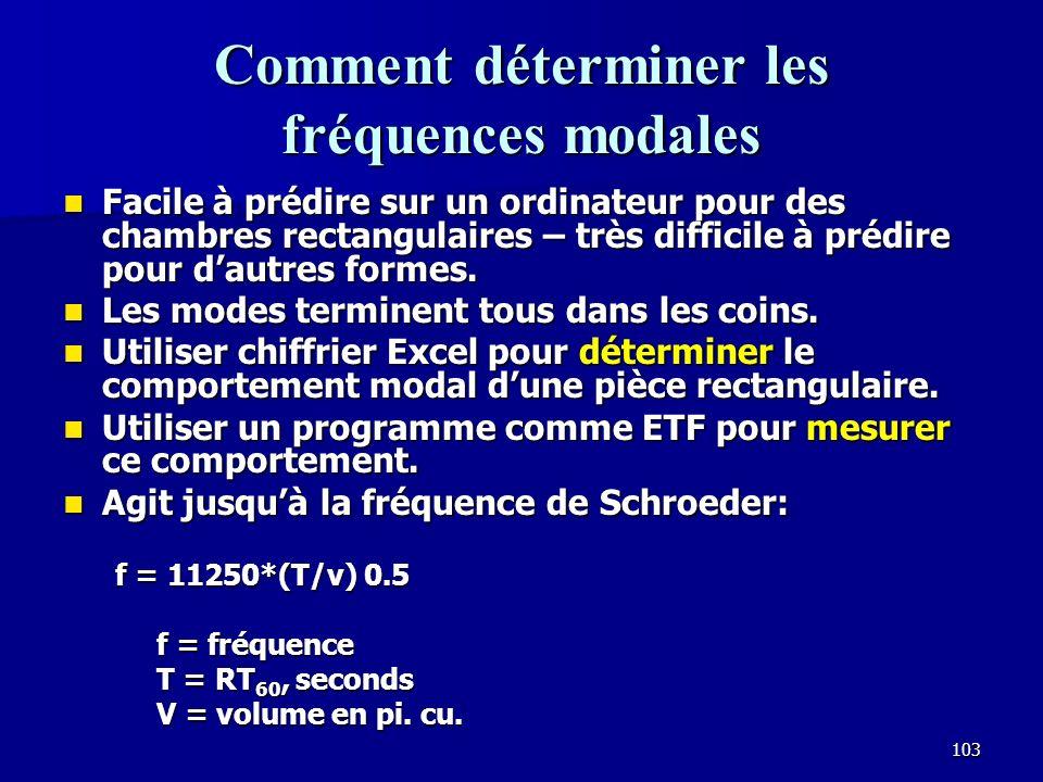102 Le comportement modal Modes axiales (très fortes), tangentielles (-3dB), obliques (- 6dB) Modes axiales (très fortes), tangentielles (-3dB), obliques (- 6dB) Fréquences déterminées par les dimensions de la pièce.