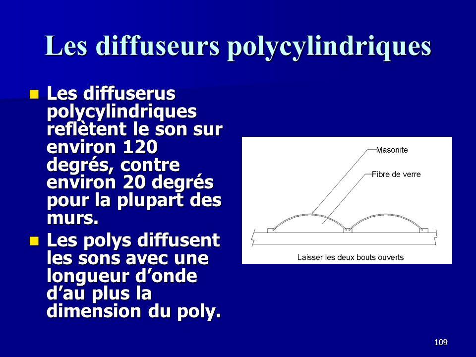 108 Les diffuseurs intégrés à larchitecture Utiliser des murs non parallèles évite les échos, mais naugmente pas la diffusion.