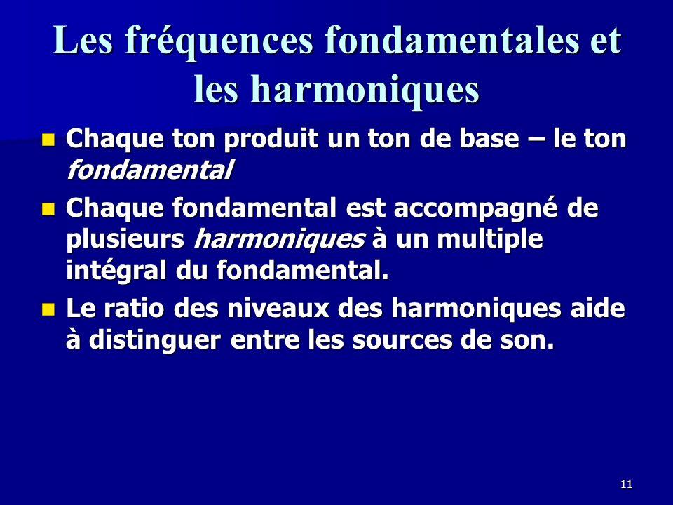 10 Changement de ton avec lintensité Les tons de basse fréquence semblent baisser en ton lorsque lintensité augmente.