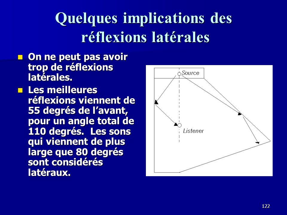 121 Les réflexions latérales – à rechercher Contribue au sens de lespace et de lenveloppement beaucoup plus que les réflexions dans le plan médian (avant/au-dessus/arrière).